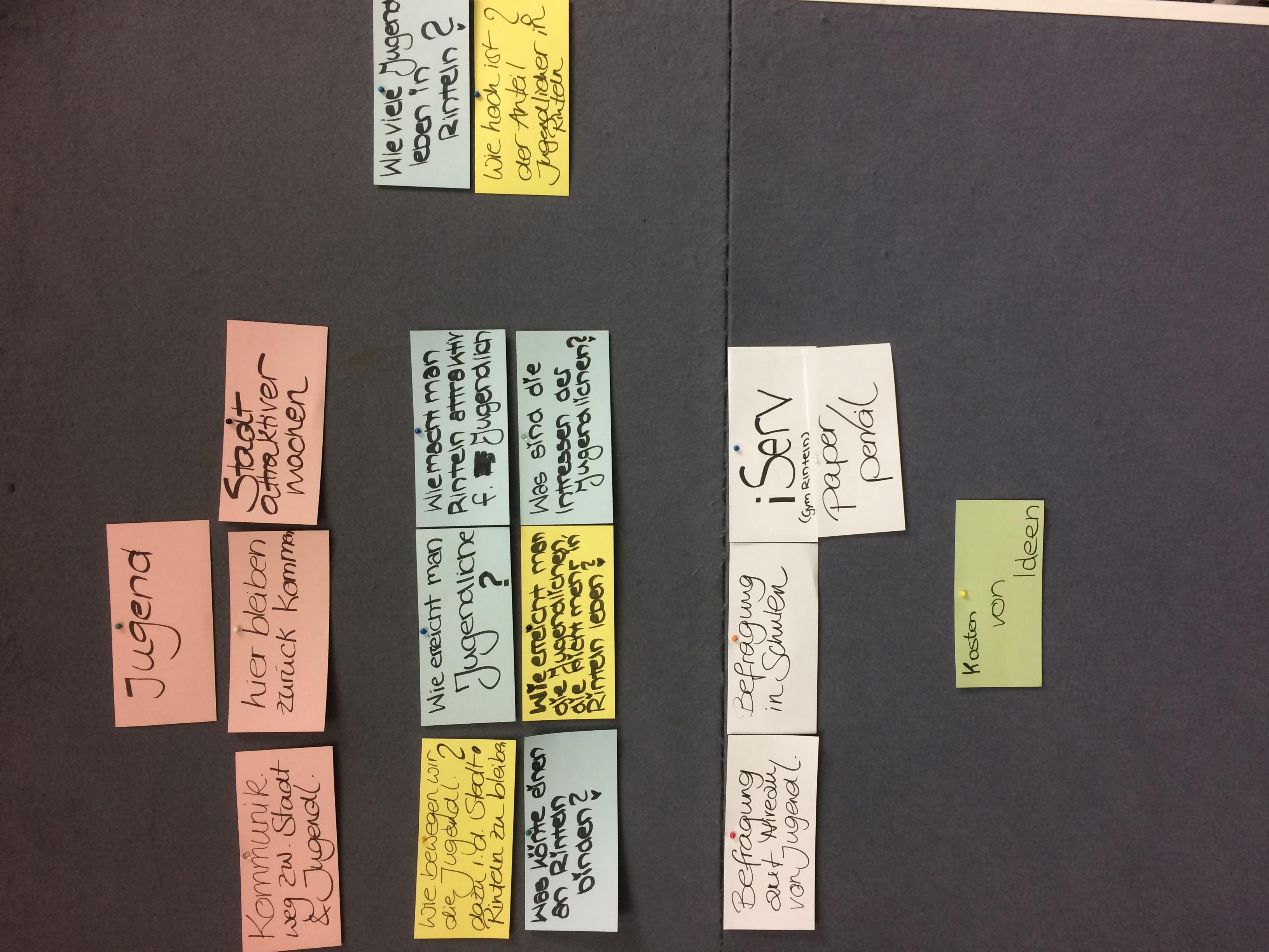 Vorbereitung der Schülerbefragung im Workshop
