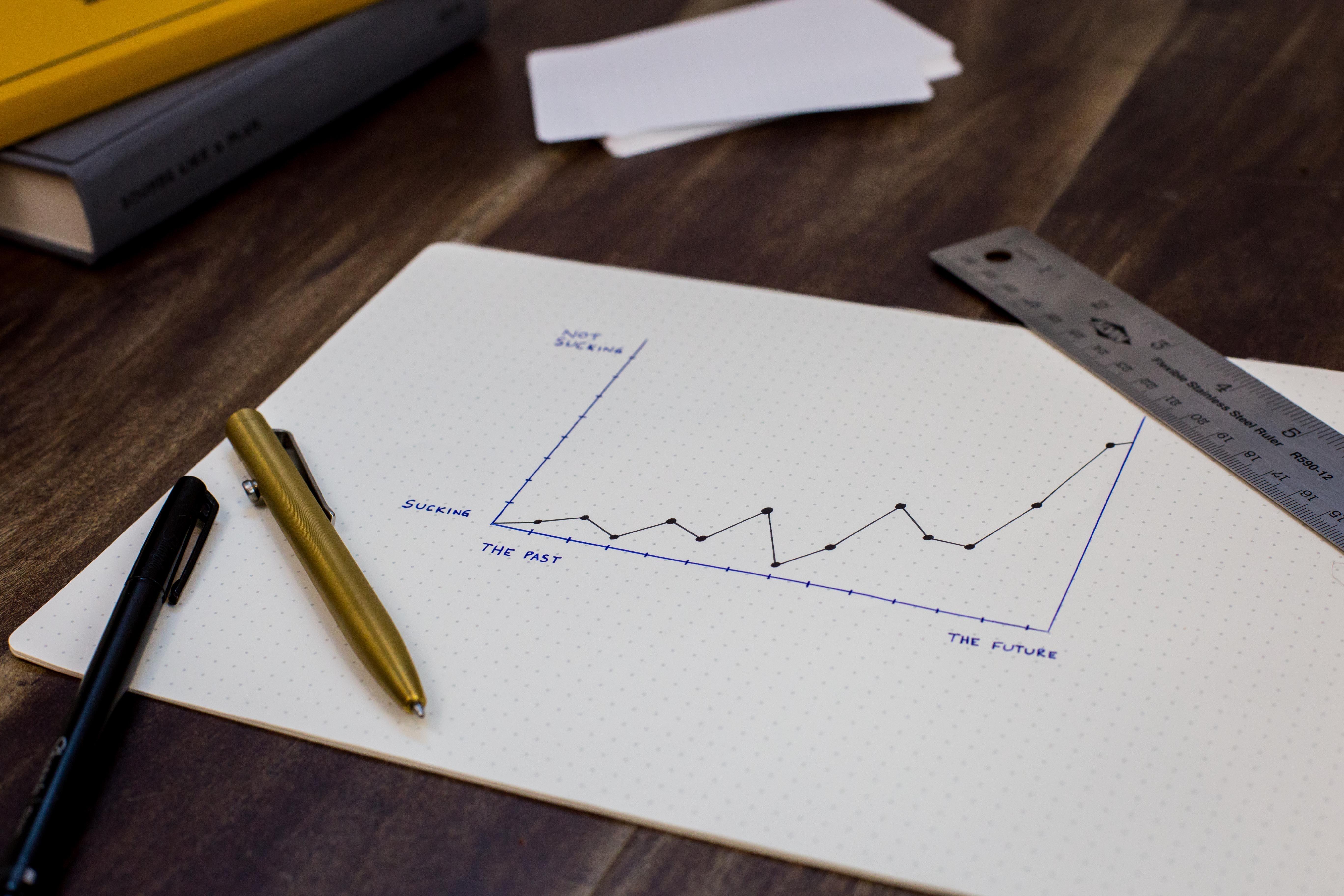 Blatt Papier auf dem eine Graph von der Vergangenheit bis zu Zukunft gezeichnet wurde
